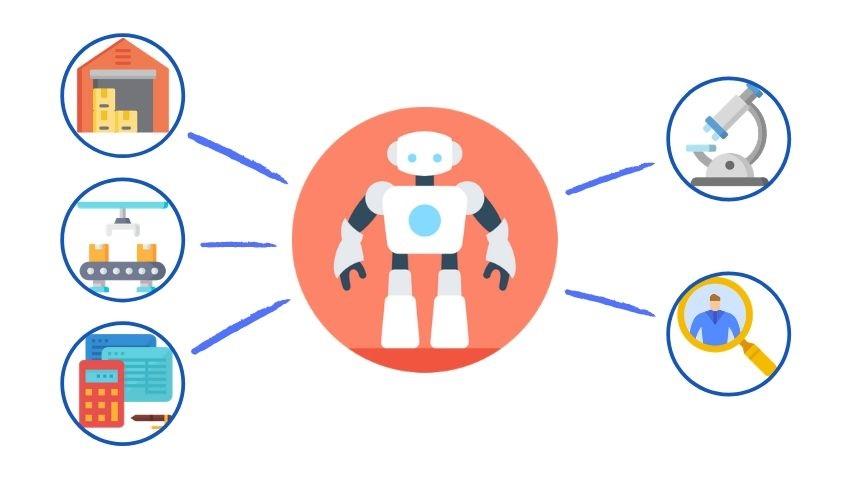 inteligencia artificial automatizacion procesos